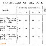 First Public Land Sales on Cheung Chau, 1906長洲第一幅官地拍賣, 1906年
